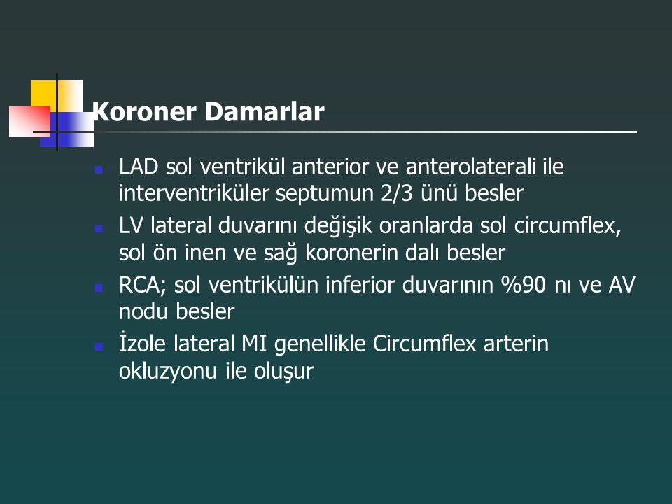 Koroner Damarlar LAD sol ventrikül anterior ve anterolaterali ile interventriküler septumun 2/3 ünü besler.