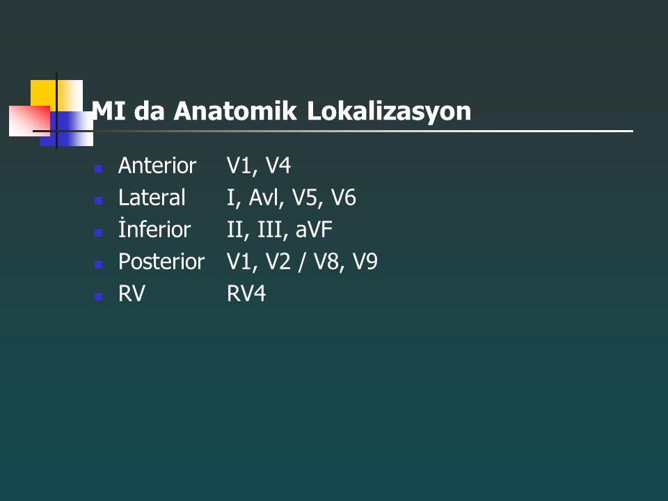 MI da Anatomik Lokalizasyon
