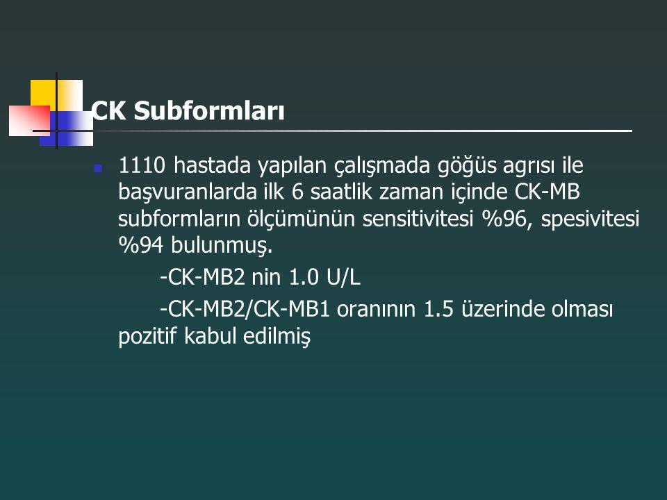 CK Subformları