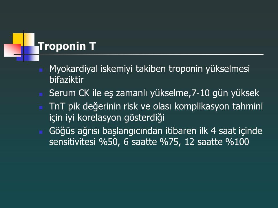 Troponin T Myokardiyal iskemiyi takiben troponin yükselmesi bifaziktir