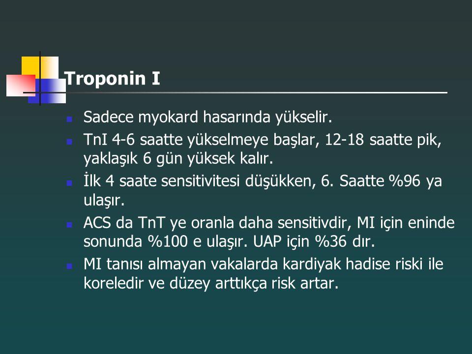 Troponin I Sadece myokard hasarında yükselir.