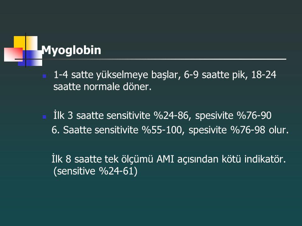Myoglobin 1-4 satte yükselmeye başlar, 6-9 saatte pik, 18-24 saatte normale döner. İlk 3 saatte sensitivite %24-86, spesivite %76-90.