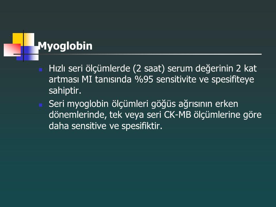 Myoglobin Hızlı seri ölçümlerde (2 saat) serum değerinin 2 kat artması MI tanısında %95 sensitivite ve spesifiteye sahiptir.