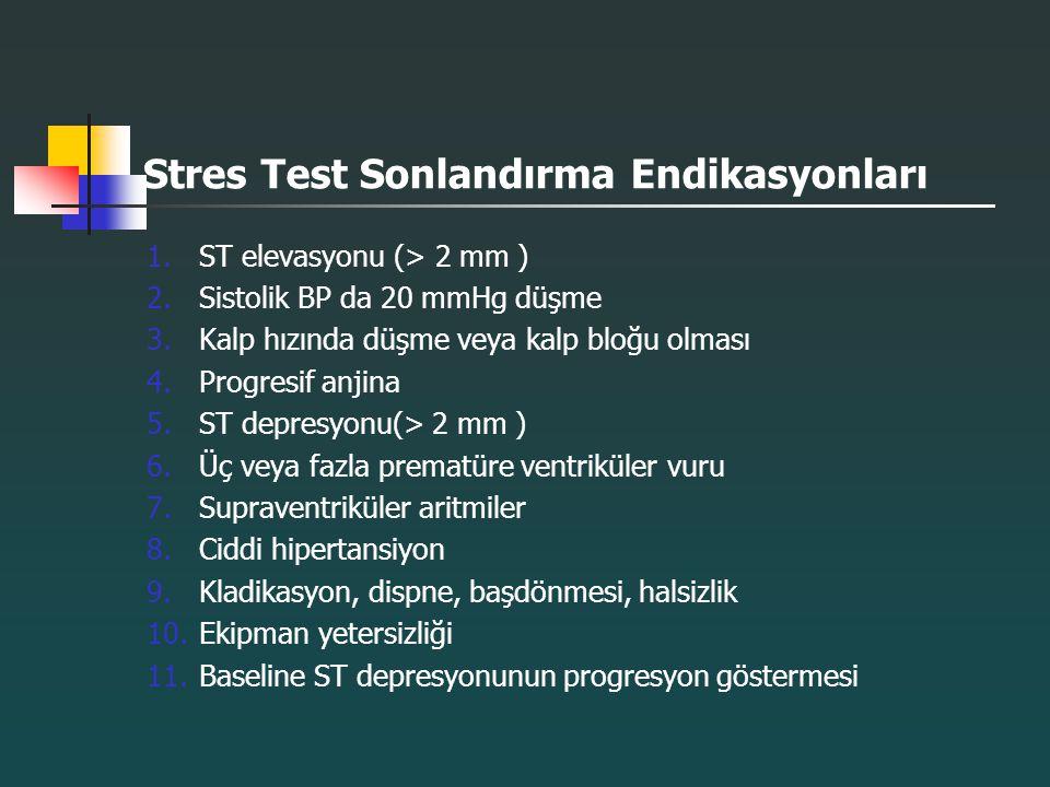 Stres Test Sonlandırma Endikasyonları