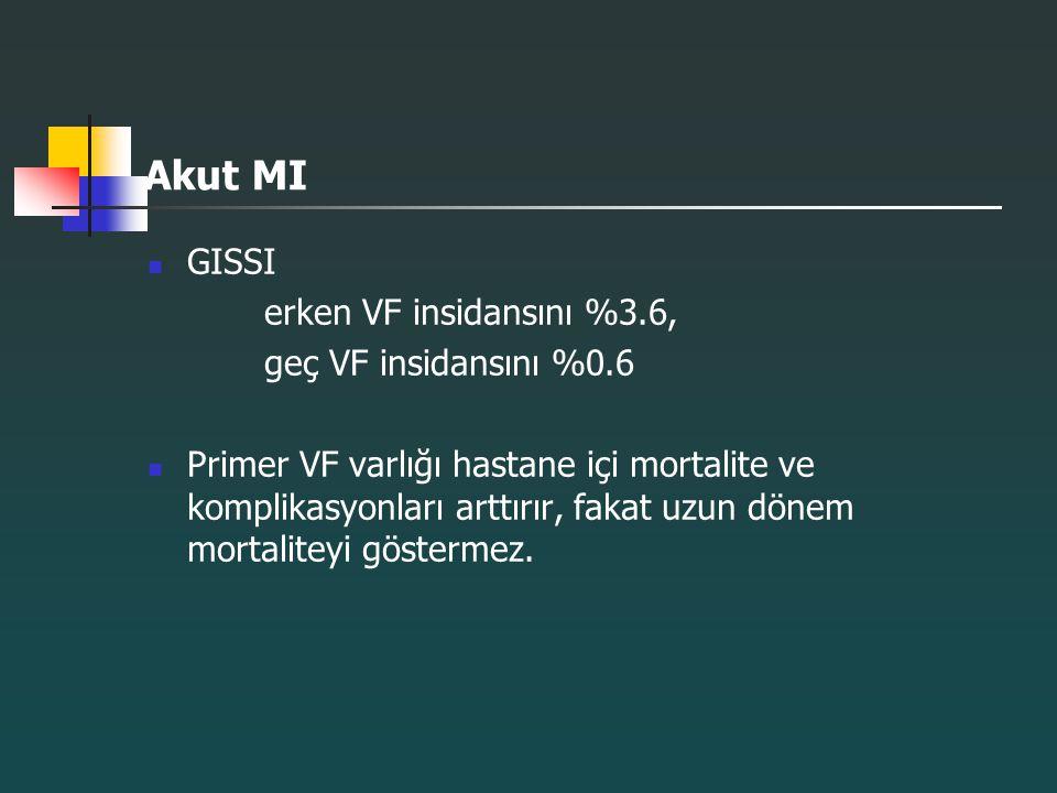 Akut MI GISSI erken VF insidansını %3.6, geç VF insidansını %0.6