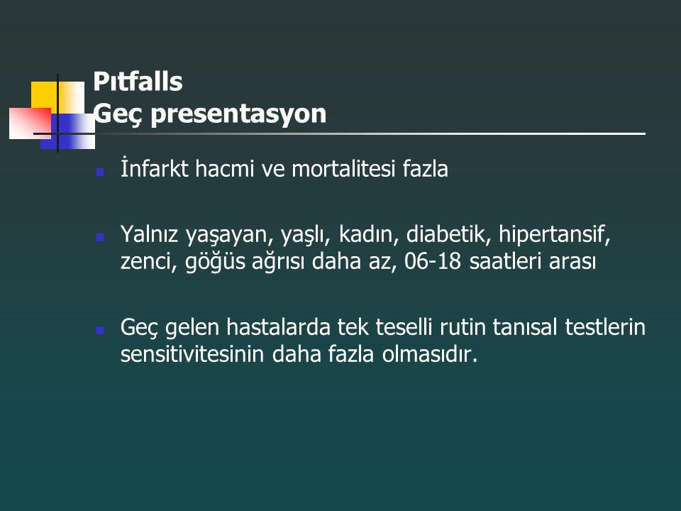 Pıtfalls Geç presentasyon