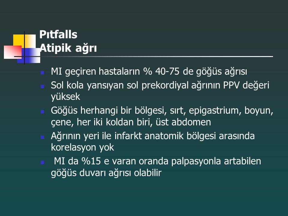 Pıtfalls Atipik ağrı MI geçiren hastaların % 40-75 de göğüs ağrısı
