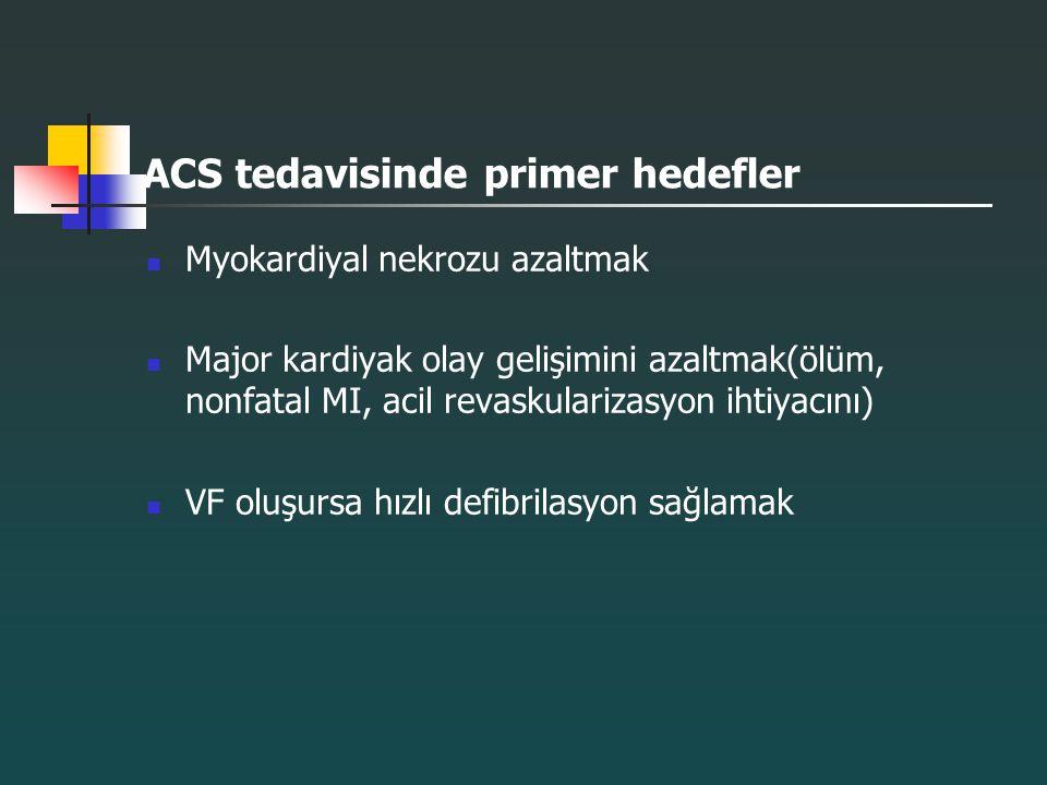 ACS tedavisinde primer hedefler