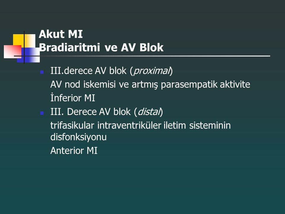 Akut MI Bradiaritmi ve AV Blok