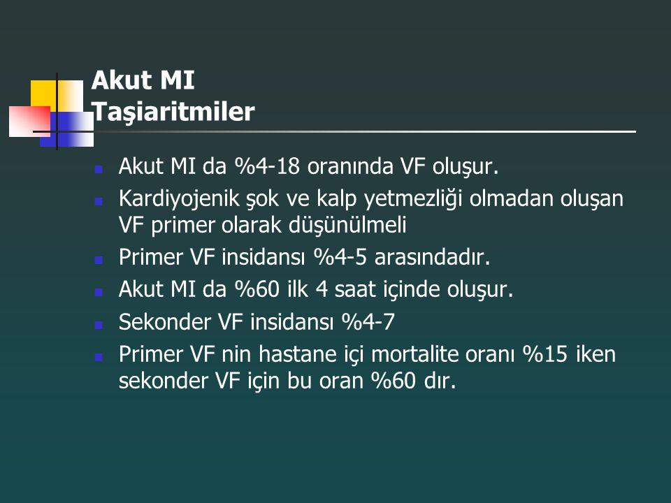 Akut MI Taşiaritmiler Akut MI da %4-18 oranında VF oluşur.