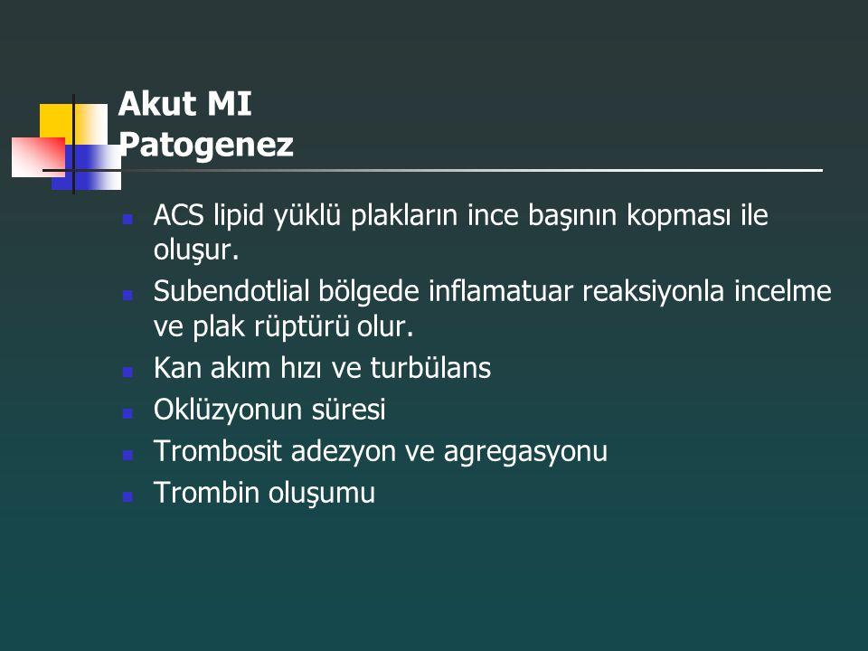 Akut MI Patogenez ACS lipid yüklü plakların ince başının kopması ile oluşur.