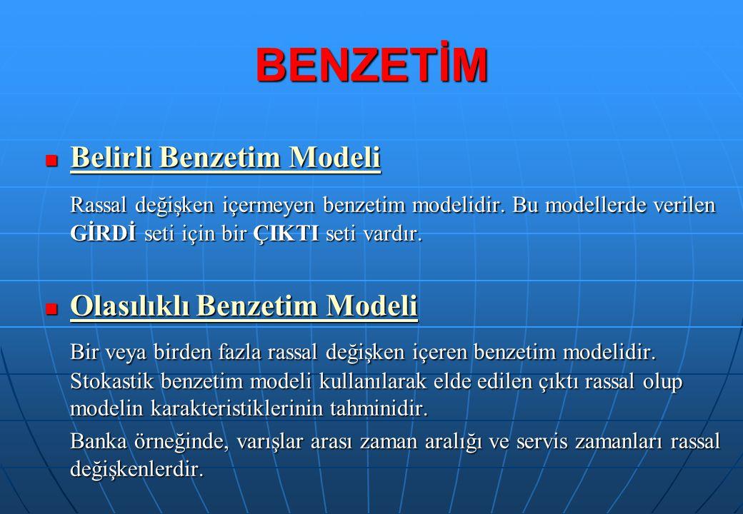 BENZETİM Belirli Benzetim Modeli