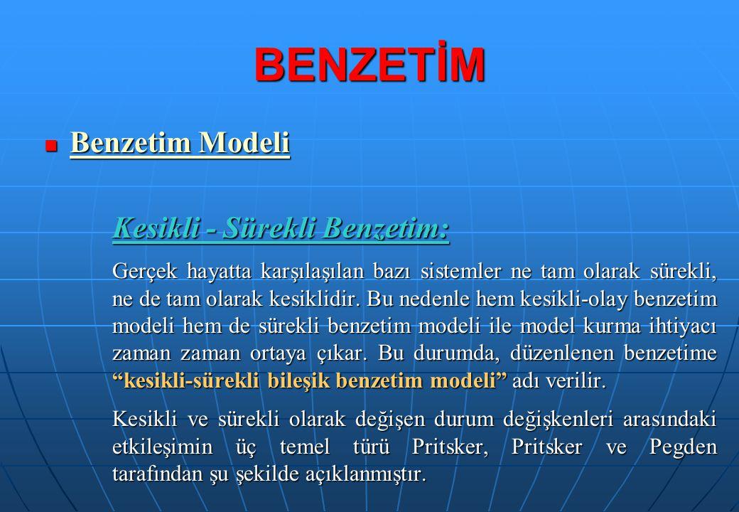BENZETİM Benzetim Modeli Kesikli - Sürekli Benzetim: