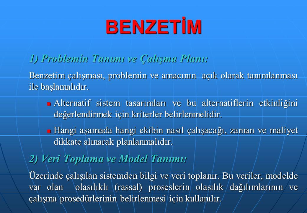 BENZETİM 1) Problemin Tanımı ve Çalışma Planı: