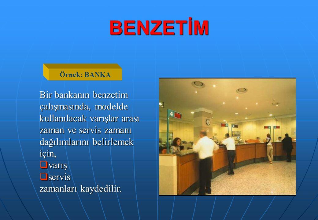 BENZETİM Örnek: BANKA. Bir bankanın benzetim çalışmasında, modelde kullanılacak varışlar arası zaman ve servis zamanı dağılımlarını belirlemek için,