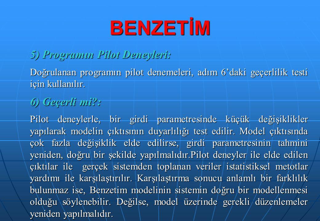 BENZETİM 5) Programın Pilot Deneyleri: