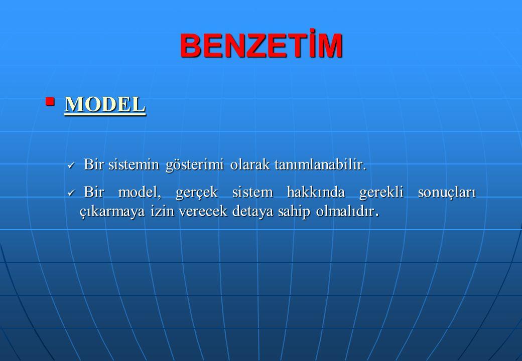 BENZETİM MODEL Bir sistemin gösterimi olarak tanımlanabilir.