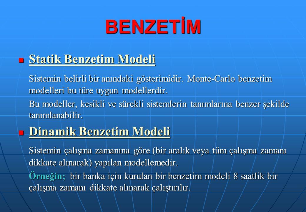 BENZETİM Statik Benzetim Modeli