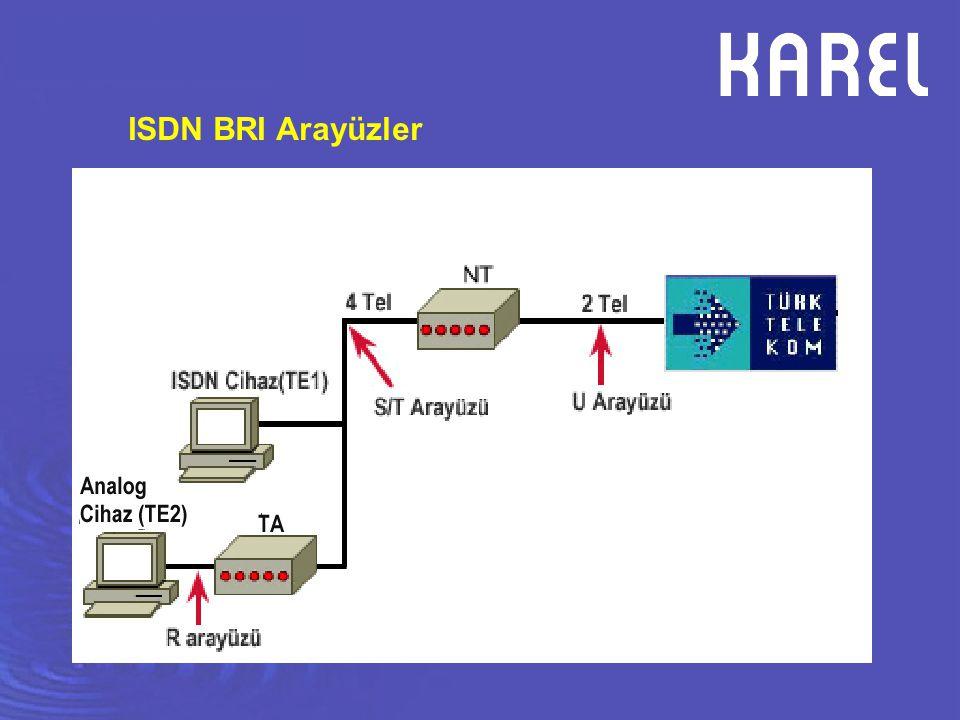 ISDN BRI Arayüzler