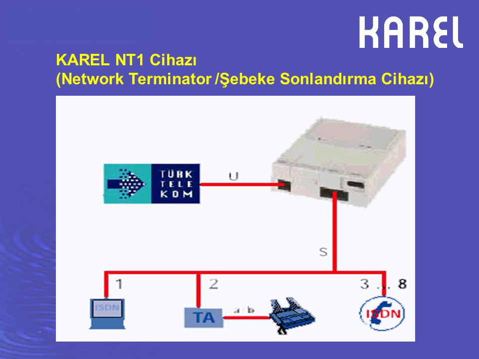 KAREL NT1 Cihazı (Network Terminator /Şebeke Sonlandırma Cihazı)