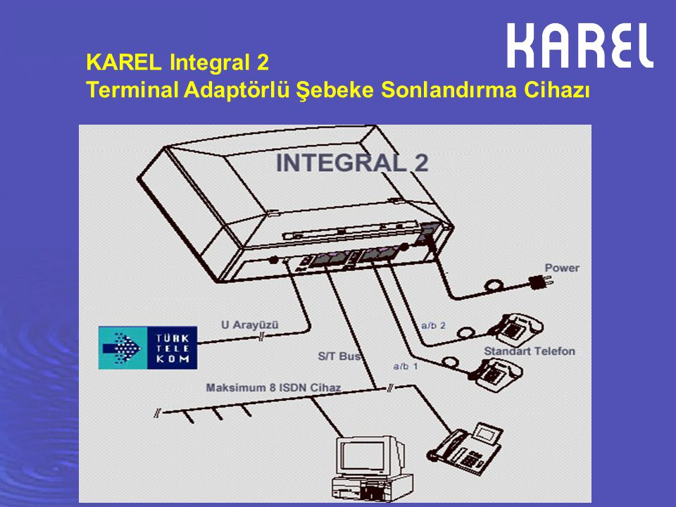 KAREL Integral 2 Terminal Adaptörlü Şebeke Sonlandırma Cihazı
