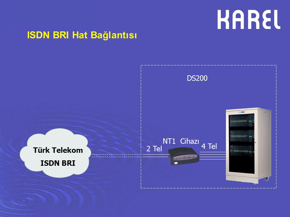 ISDN BRI Hat Bağlantısı