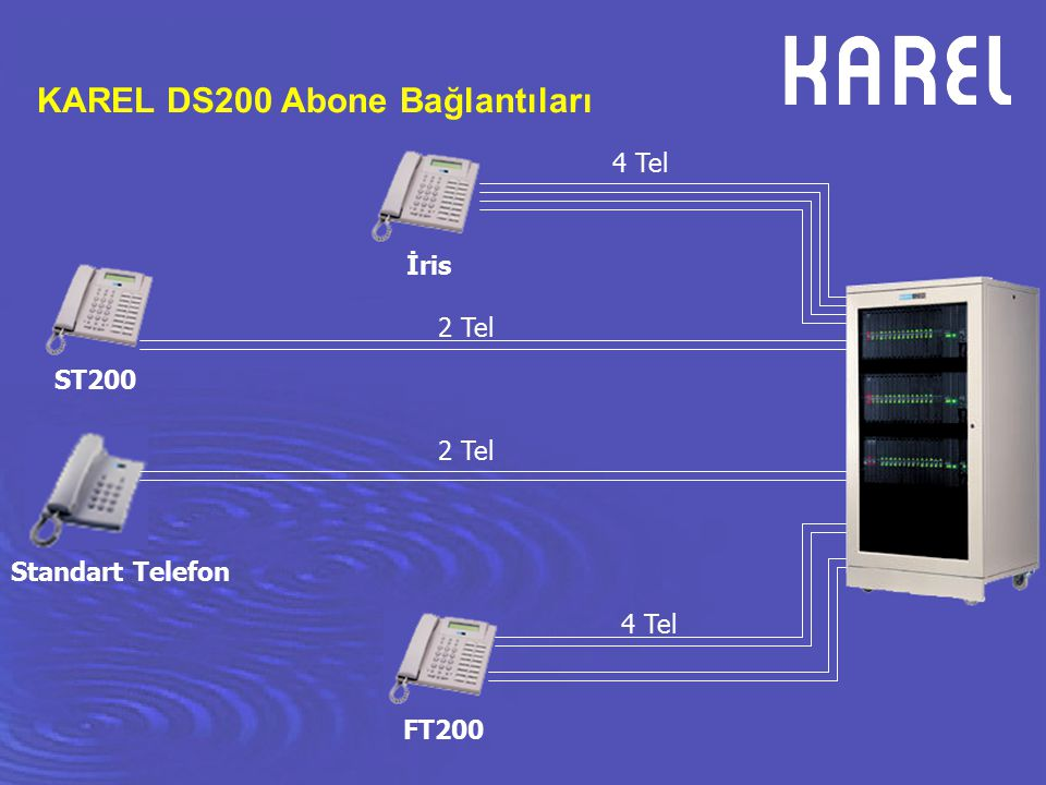KAREL DS200 Abone Bağlantıları