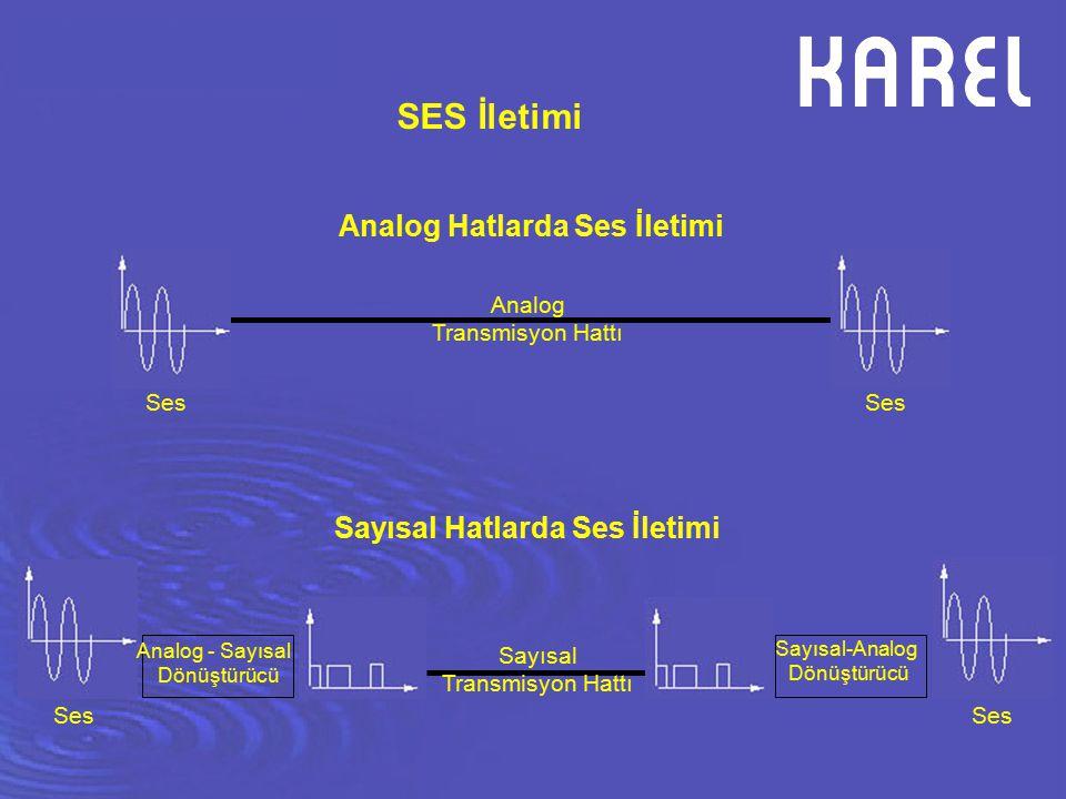 Analog Hatlarda Ses İletimi Sayısal Hatlarda Ses İletimi