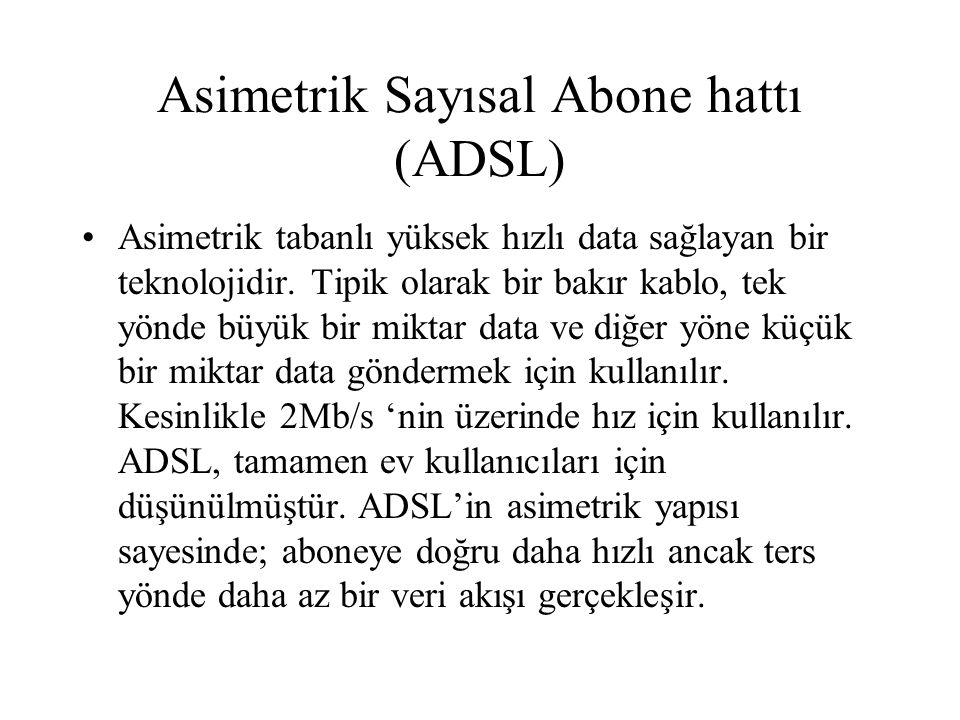 Asimetrik Sayısal Abone hattı (ADSL)