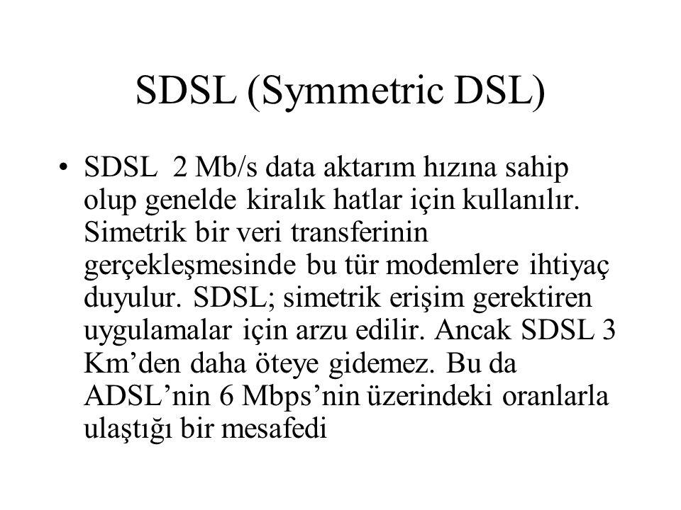 SDSL (Symmetric DSL)