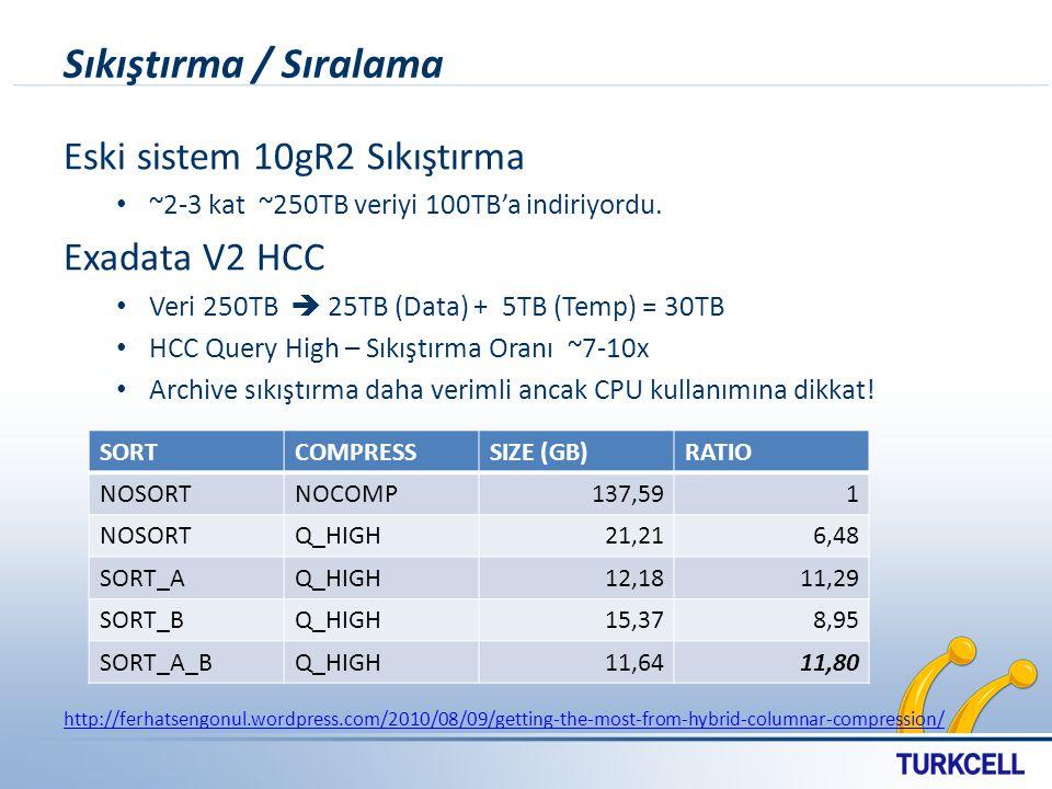 Sıkıştırma / Sıralama Eski sistem 10gR2 Sıkıştırma Exadata V2 HCC