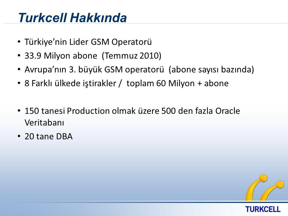 Turkcell Hakkında Türkiye'nin Lider GSM Operatorü
