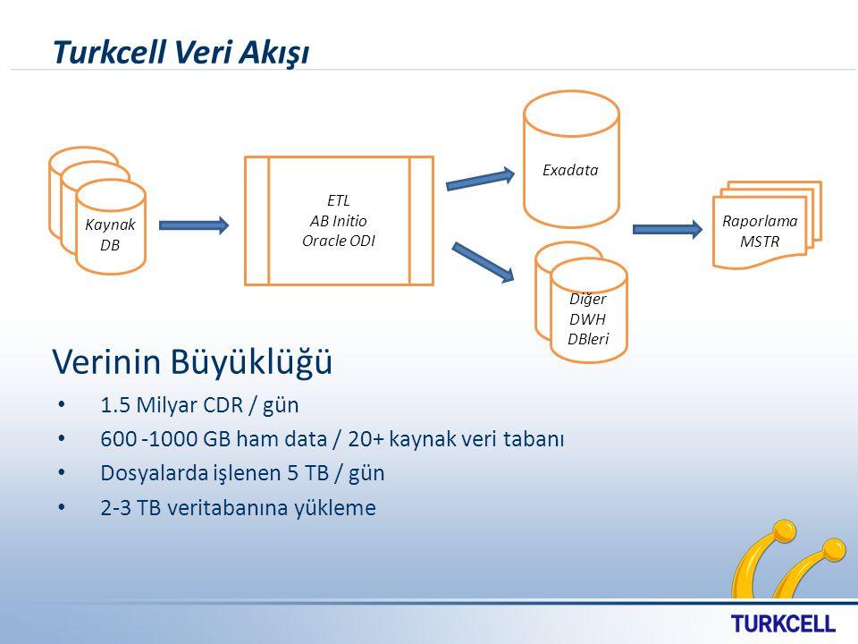 Verinin Büyüklüğü Turkcell Veri Akışı 1.5 Milyar CDR / gün