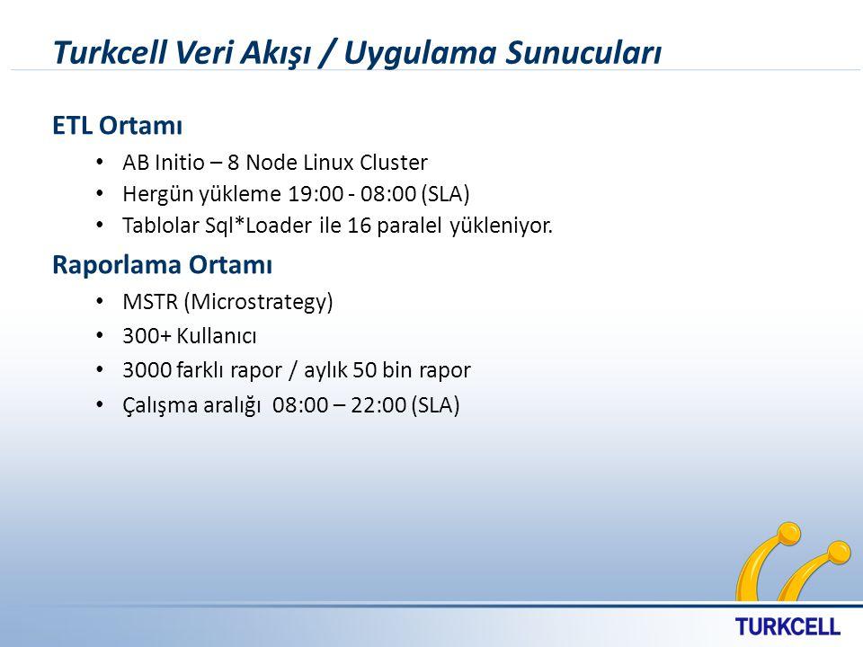 Turkcell Veri Akışı / Uygulama Sunucuları