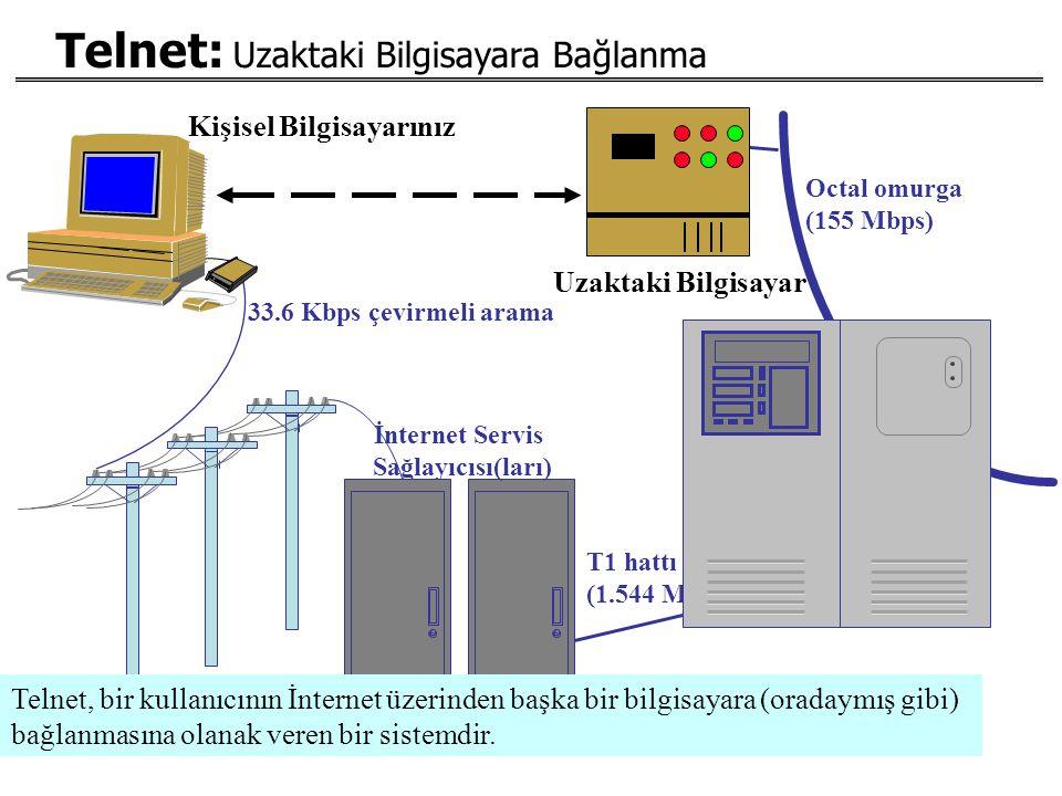 Telnet: Uzaktaki Bilgisayara Bağlanma