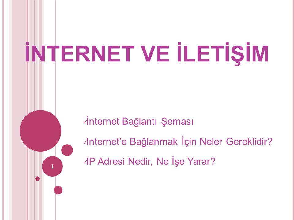 İNTERNET VE İLETİŞİM İnternet Bağlantı Şeması