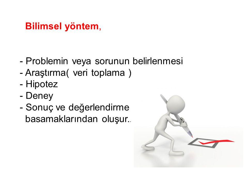 Bilimsel yöntem, - Problemin veya sorunun belirlenmesi. - Araştırma( veri toplama ) - Hipotez. - Deney.