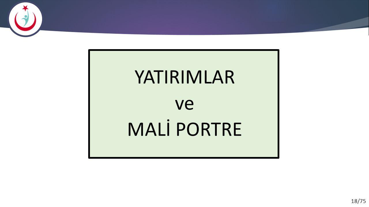 YATIRIMLAR ve MALİ PORTRE