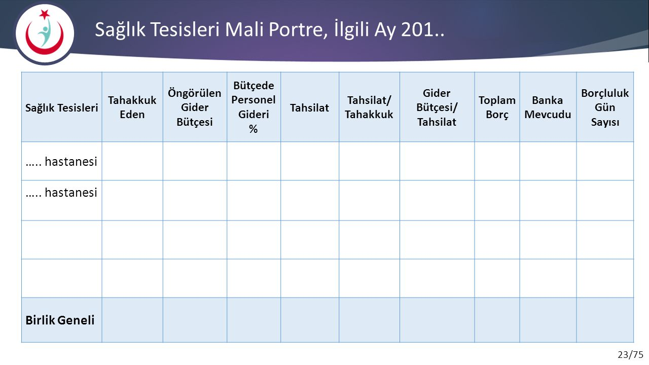 Sağlık Tesisleri Mali Portre, İlgili Ay 201..