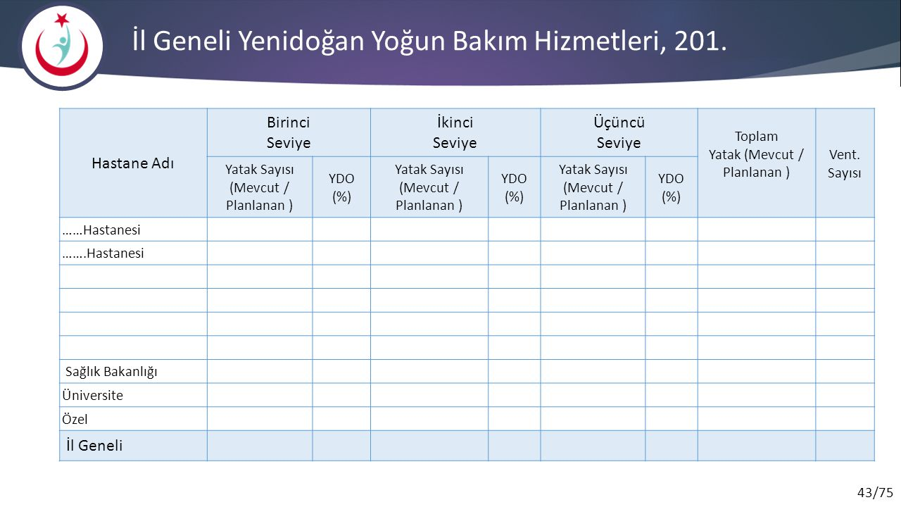 İl Geneli Yenidoğan Yoğun Bakım Hizmetleri, 201.