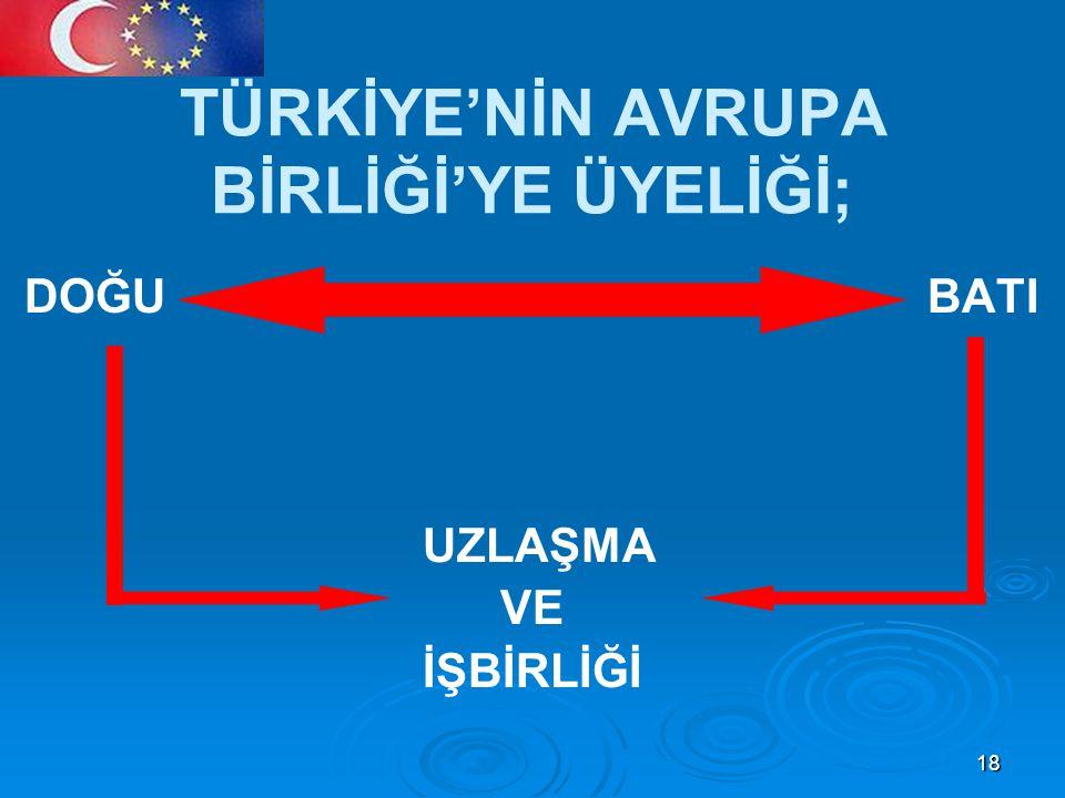 TÜRKİYE'NİN AVRUPA BİRLİĞİ'YE ÜYELİĞİ;