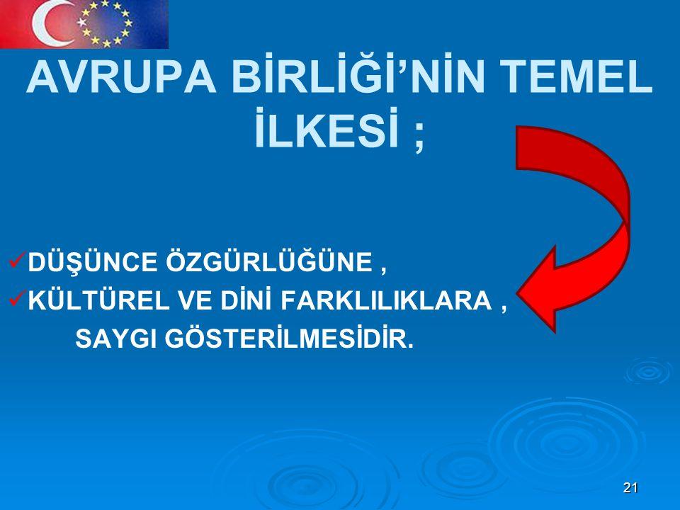 AVRUPA BİRLİĞİ'NİN TEMEL İLKESİ ;