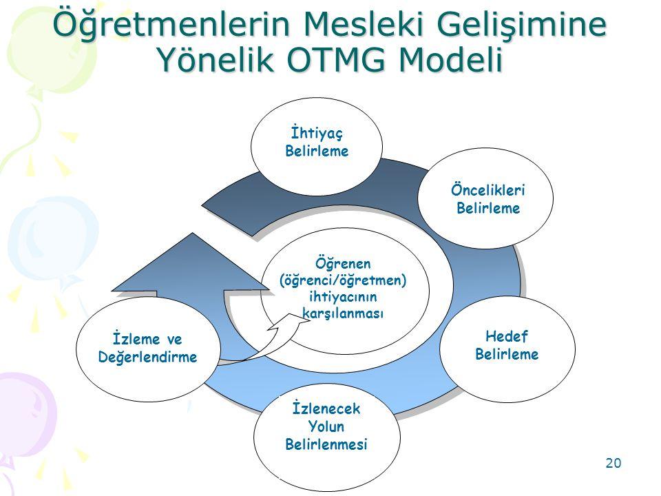 Öğretmenlerin Mesleki Gelişimine Yönelik OTMG Modeli