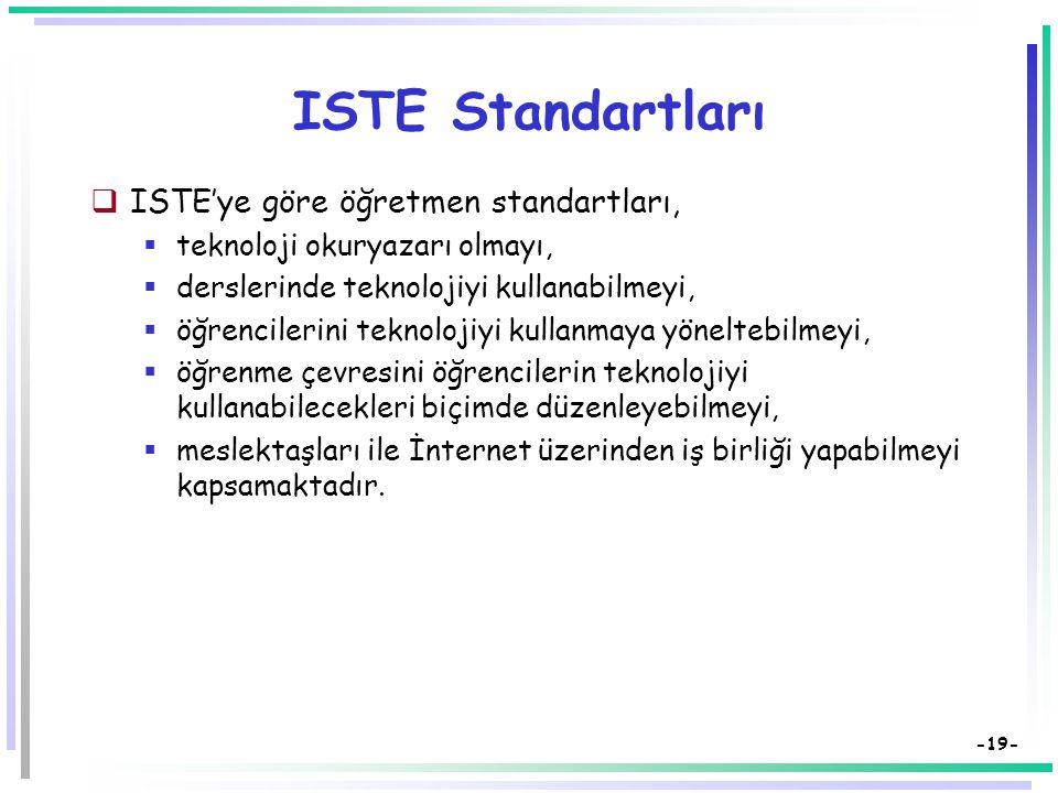 ISTE Standartları ISTE'ye göre öğretmen standartları,