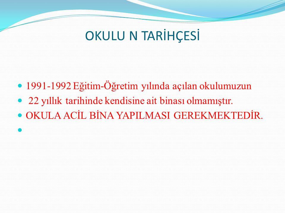 OKULU N TARİHÇESİ 1991-1992 Eğitim-Öğretim yılında açılan okulumuzun