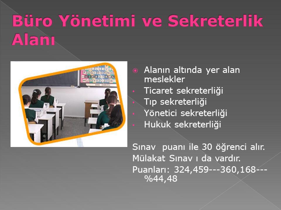 Büro Yönetimi ve Sekreterlik Alanı