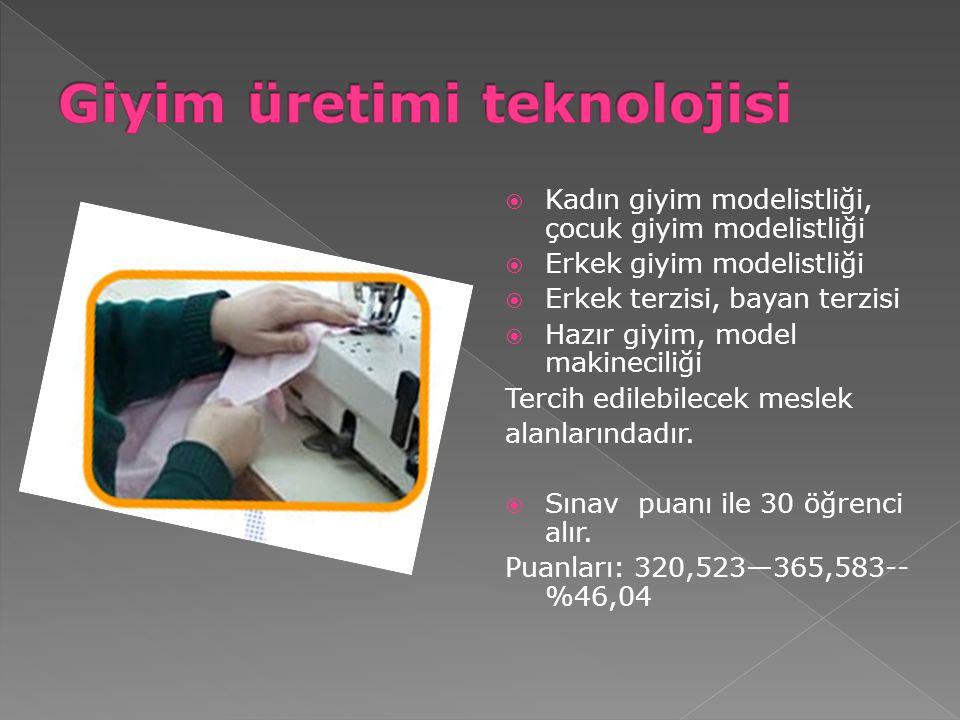 Giyim üretimi teknolojisi