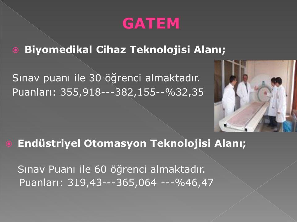 GATEM Biyomedikal Cihaz Teknolojisi Alanı;