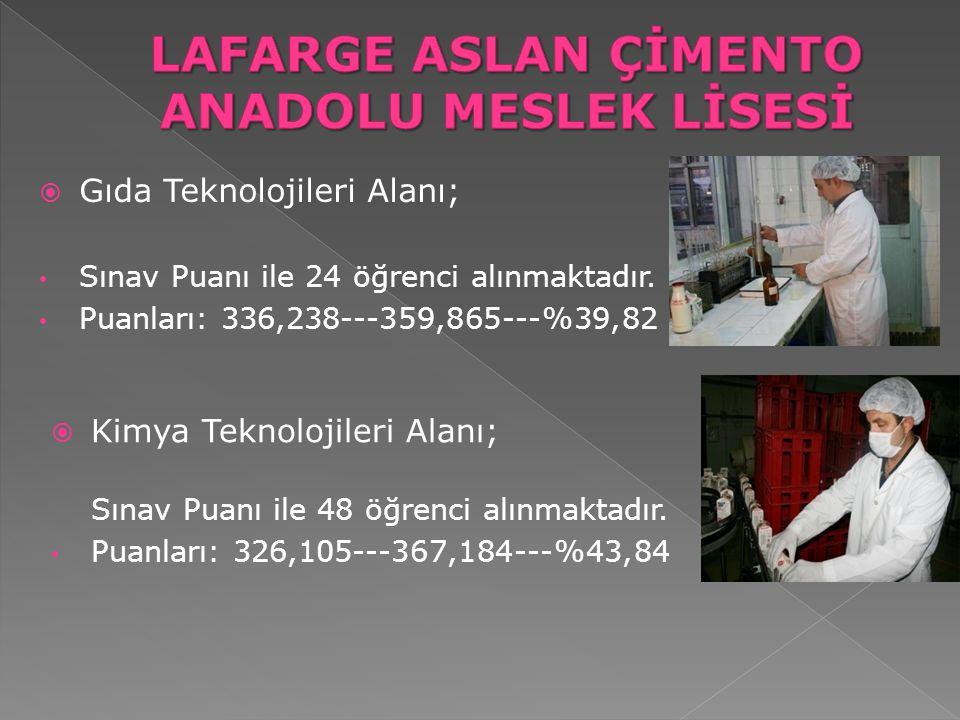 LAFARGE ASLAN ÇİMENTO ANADOLU MESLEK LİSESİ