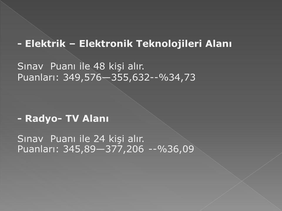 - Elektrik – Elektronik Teknolojileri Alanı
